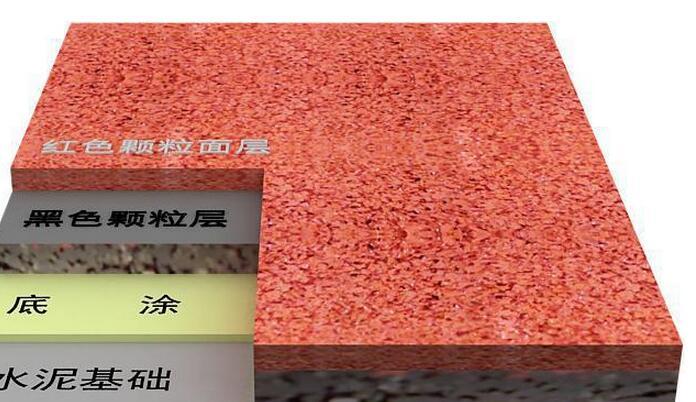 球場高彈<em style='color:red'>丙烯酸</em>圖片