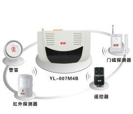 <em style='color:red'>豪华</em>型GPRS彩信传输、存储报警系统图片