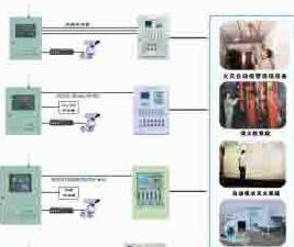 利达城市消防远程监控综合<em style='color:red'>信息系统</em>(行业)图片