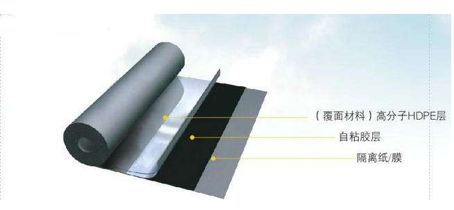 反应粘接型交叉膜高分子防水卷材图片